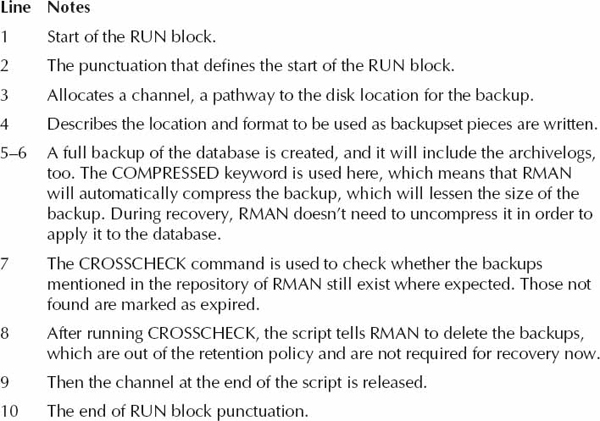 Simple Backup and Restore Scripts Using Oracle RMAN