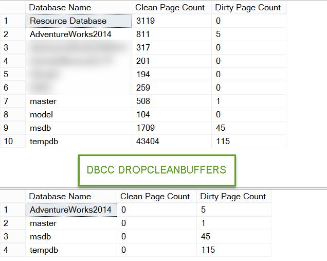 SQL Server Memory Buffer Pools: Understand the Basics