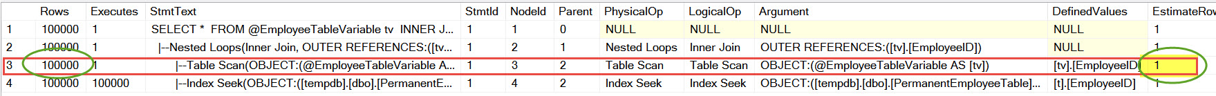 3 Important Facts for Developers About the SQL Server Table