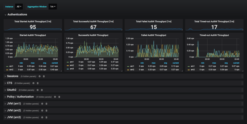 prometheus monitoring