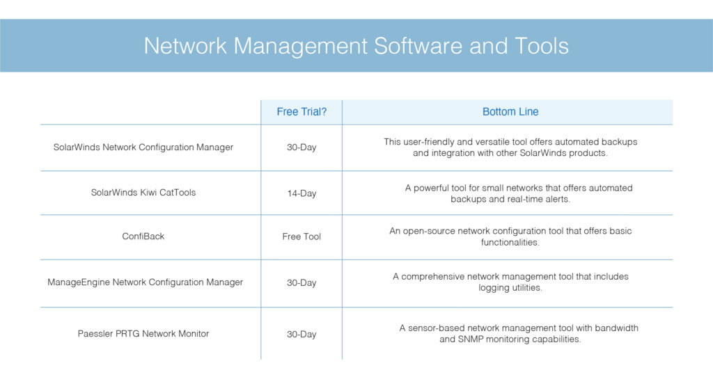 network-management-software